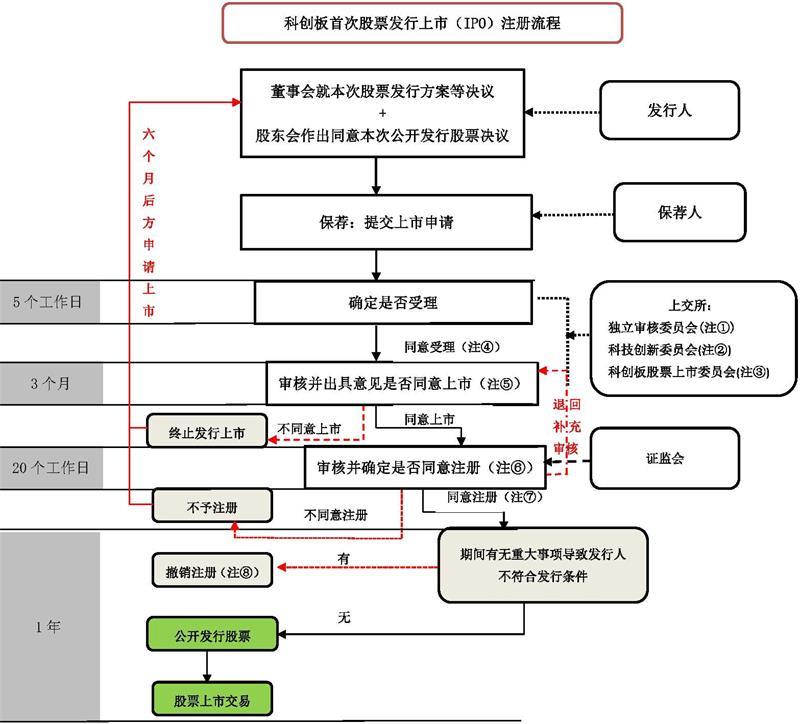 001科创板系列专题 (四)配图小.jpg