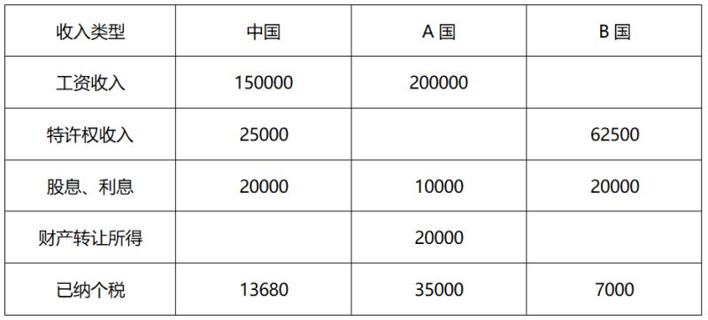 微信截图_20200211172655.png