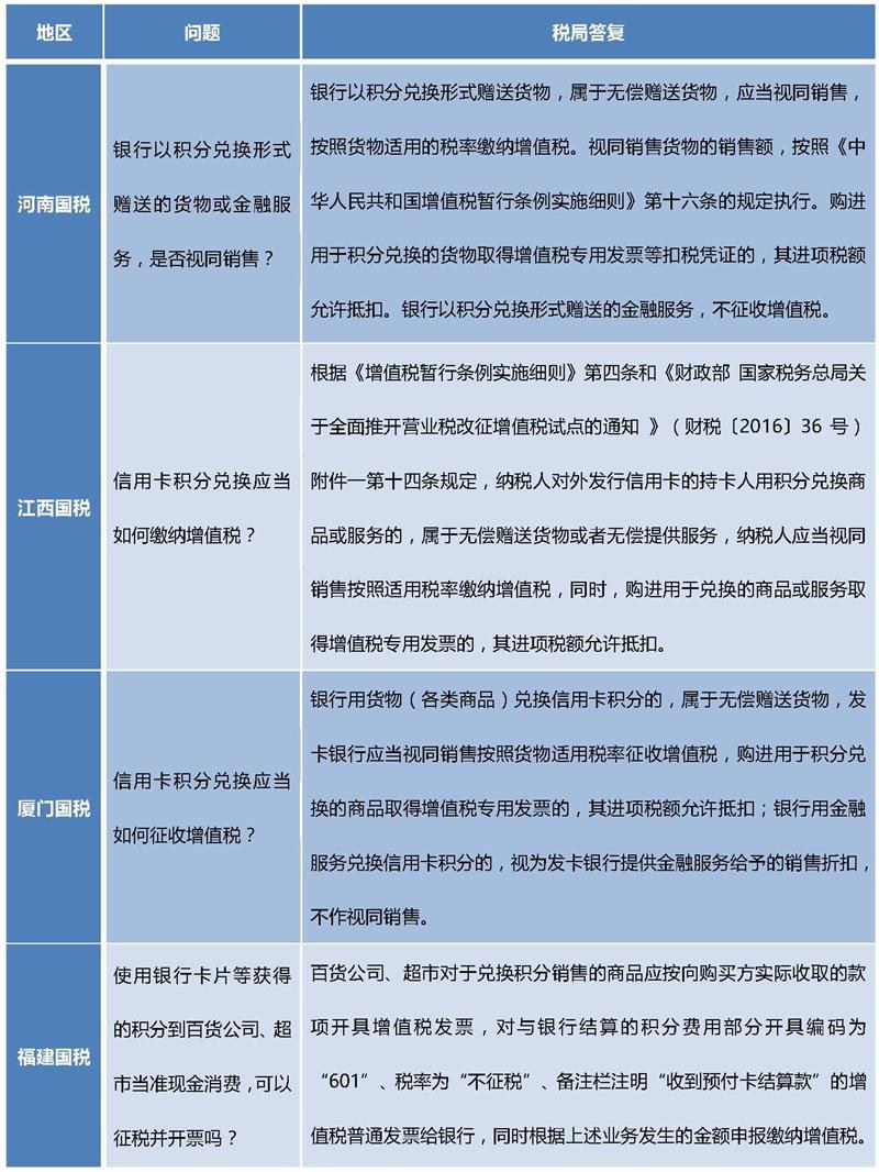 银行信用卡积分兑换的会计与税务处理_页面_6_看图王.jpg